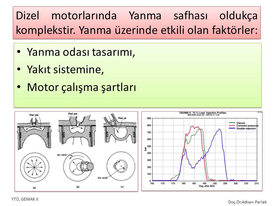Dizel motorlarında Yanma safhası oldukça komplekstir. Yanma üzerinde etkili olan faktörler: Yanma odası tasarımı, Yakıt sistemine, Motor çalışma şartl