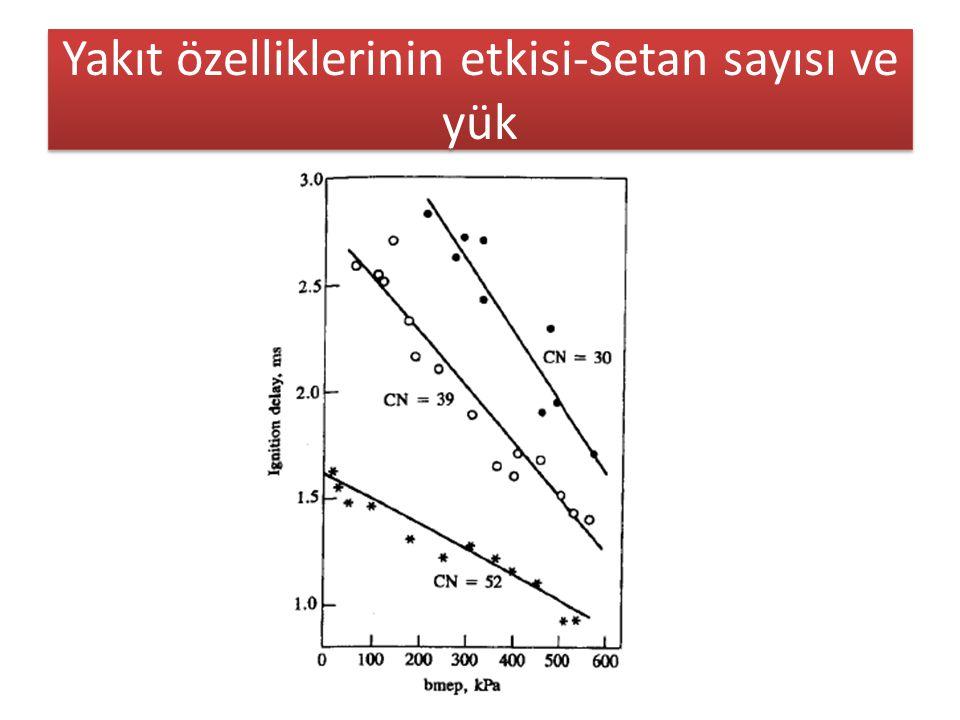 Yakıt özelliklerinin etkisi-Setan sayısı ve yük