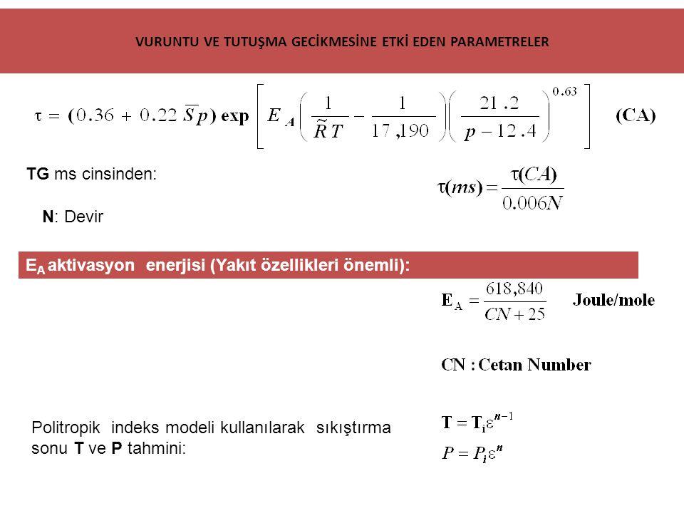 E A aktivasyon enerjisi (Yakıt özellikleri önemli): TG ms cinsinden: Politropik indeks modeli kullanılarak sıkıştırma sonu T ve P tahmini: N: Devir VU