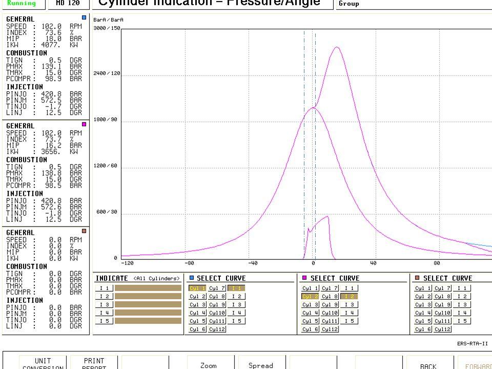 Püskürtme avansı Püskürtme avansı optimum değere göre arttığında yada azaldığında TG süresi uzar.