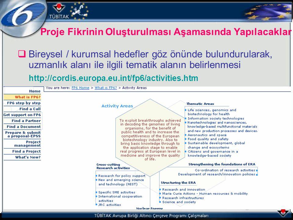  Bireysel / kurumsal hedefler göz önünde bulundurularak, uzmanlık alanı ile ilgili tematik alanın belirlenmesi http://cordis.europa.eu.int/fp6/activi