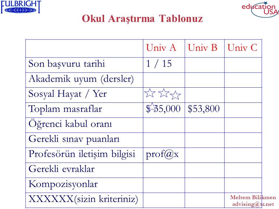 Meltem Bilikmen advising@tr.net Okul Araştırma Tablonuz Name of schoolUniv AUniv BUniv C Son başvuru tarihi1 / 15 Akademik uyum (dersler) Sosyal Hayat / Yer Toplam masraflar$ 35,000$53,800 Öğrenci kabul oranı Gerekli sınav puanları Profesörün iletişim bilgisiprof@x Gerekli evraklar Kompozisyonlar XXXXXX(sizin kriteriniz)