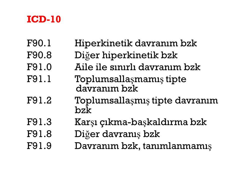 ICD-10 F90.1Hiperkinetik davranım bzk F90.8Di ğ er hiperkinetik bzk F91.0Aile ile sınırlı davranım bzk F91.1Toplumsalla ş mamı ş tipte davranım bzk F9