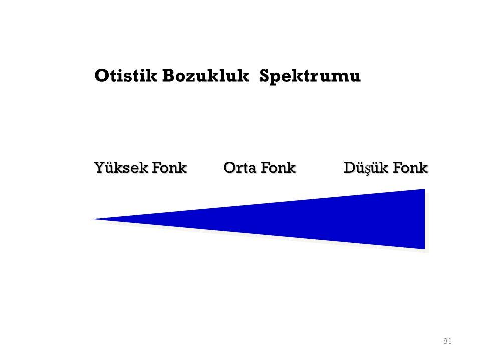 81 Otistik Bozukluk Spektrumu Yüksek Fonk Orta Fonk Dü ş ük Fonk