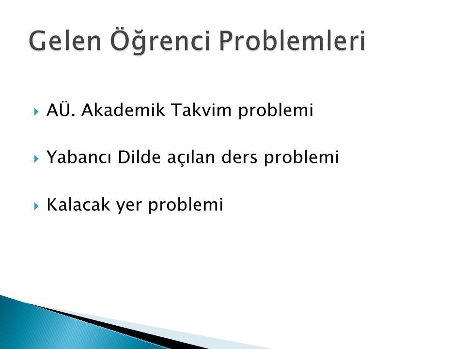  AÜ. Akademik Takvim problemi  Yabancı Dilde açılan ders problemi  Kalacak yer problemi