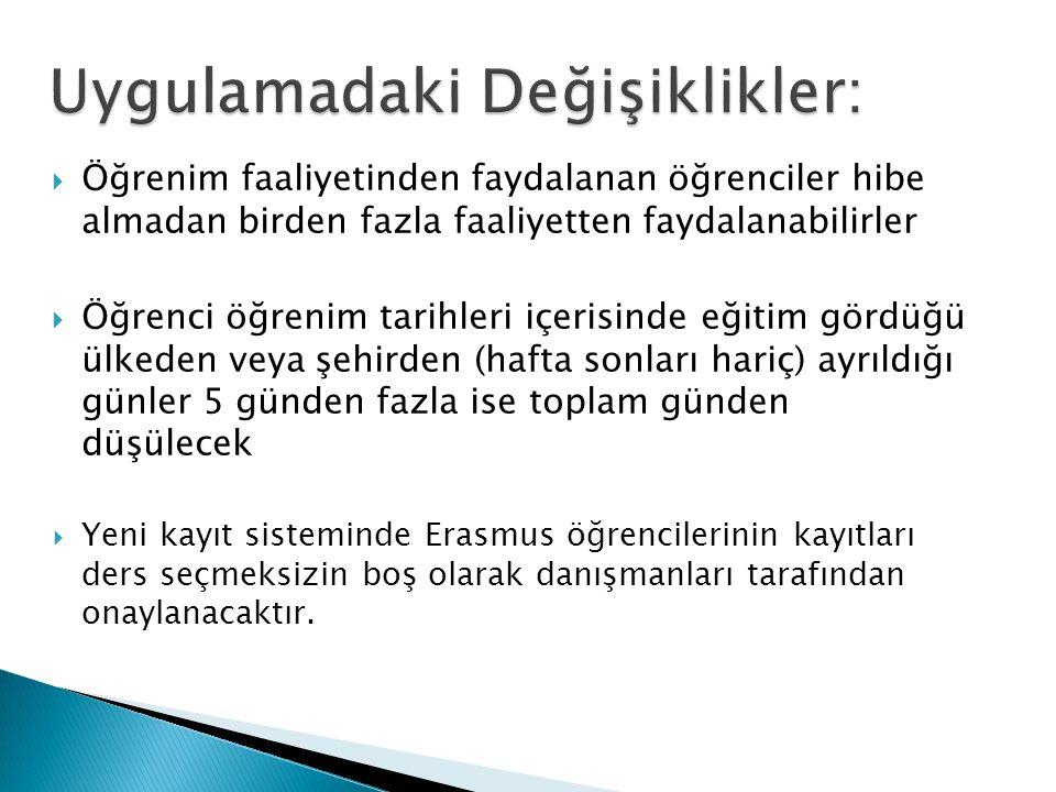  Tavsiye edilen Dersler:  TSP 001/2/3- Turkish Language Certificate Programme (Online) / Rektörlük  ERA 191 (İng) Digital Technology and Cultural Integration / Eğitim Fak./BÖTE  ERA193 (Alm) Türkische Mentalitaten / Turizm ve Otel İşletmeciliği Yüksekokulu  ERA194 (Alm) Europaische Bildungssyteme / Turizm ve Otel İşletmeciliği Yüksekokulu  ERA195 (İng) Cultural Heritage of Turkey / Turizm ve Otel İşletmeciliği Yüksekokulu  ERA196 (Alm) Europaische Identitat und Vielfalt der Kulturen / Turizm ve Otel İşletmeciliği Yüksekokulu  ERA197 (İng) Culture and Tourism in Turkey / Turizm ve Otel İşletmeciliği Yüksekokulu  ERA199 (İng) Cultural Diversity and Communication / Turizm ve Otel İşletmeciliği Yüksekokulu  FOT201 (İng) Basic Photography / İletişim Bilimleri Fak./Basın Yayın  TAR357 (İng) History of the Twentieth Century / İletişim Bilimleri Fak./Basın Yayın  BYN307 (İng) History of Media / İletişim Bilimleri Fak./Basın Yayın  BYN407 (İng) International Journalism / İletişim Bilimleri Fak./Basın Yayın  ERA198 (İng) International Journalism / Eğitim Fak./ Resim iş Öğretmenliği Programı *Yukarda bahsi geçen derslerin hangi dönemde açılacağı kesin olmayıp önerilmeden once kontrolü gerekmektedir.