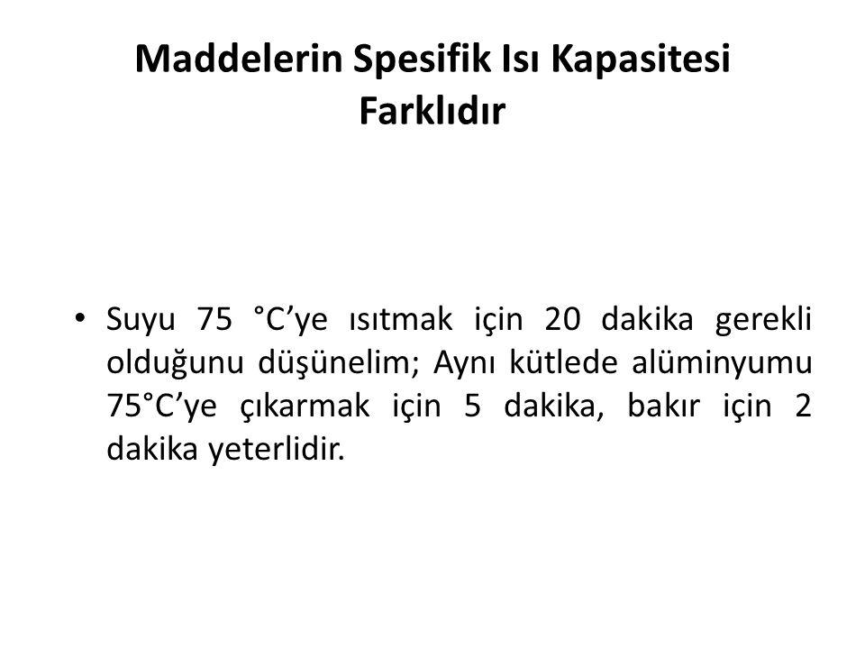 Maddelerin Spesifik Isı Kapasitesi Farklıdır Suyu 75 °C'ye ısıtmak için 20 dakika gerekli olduğunu düşünelim; Aynı kütlede alüminyumu 75°C'ye çıkarmak