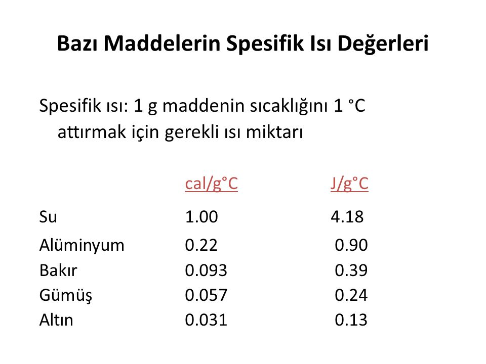 Bazı Maddelerin Spesifik Isı Değerleri Spesifik ısı: 1 g maddenin sıcaklığını 1 ° C attırmak için gerekli ısı miktarı cal/g°CJ/g°C Su1.00 4.18 Alüminy