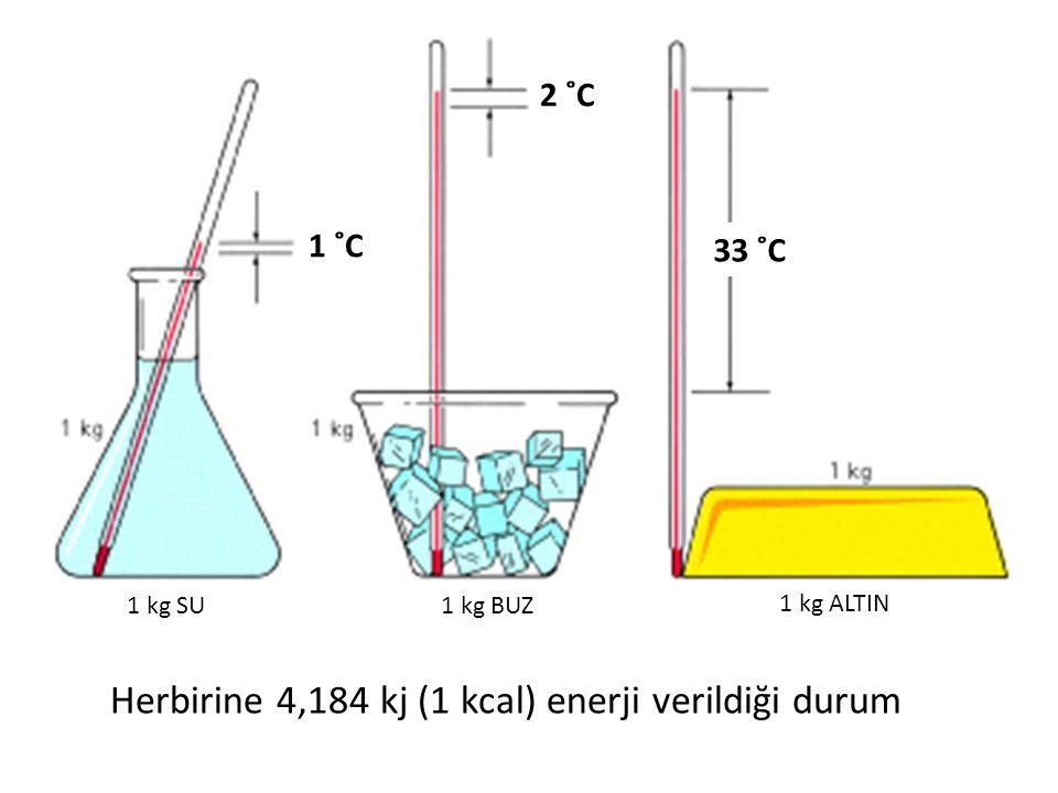 1 kg SU 1 kg BUZ 1 kg ALTIN Herbirine 4,184 kj (1 kcal) enerji verildiği durum 1 ˚C 2 ˚C 33 ˚C