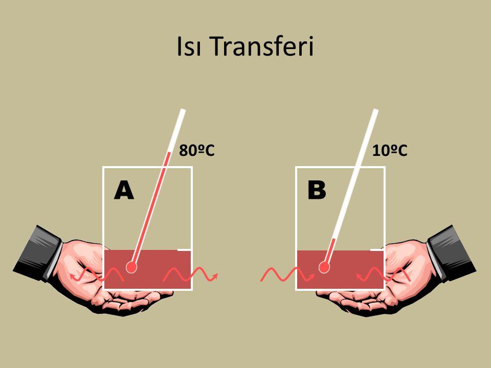 Isı Transferi 80ºC A 10ºC B