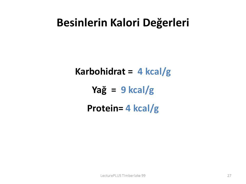 Besinlerin Kalori Değerleri Karbohidrat = 4 kcal/g Yağ = 9 kcal/g Protein= 4 kcal/g LecturePLUS Timberlake 9927