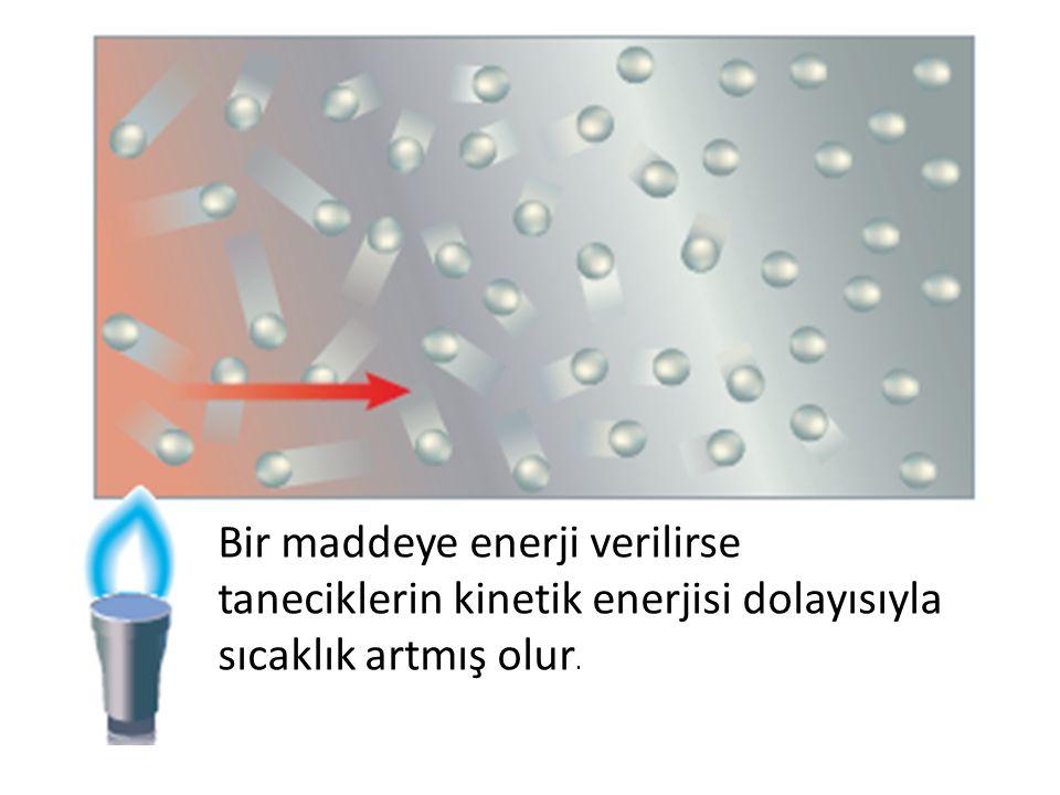 Bir maddeye enerji verilirse taneciklerin kinetik enerjisi dolayısıyla sıcaklık artmış olur.