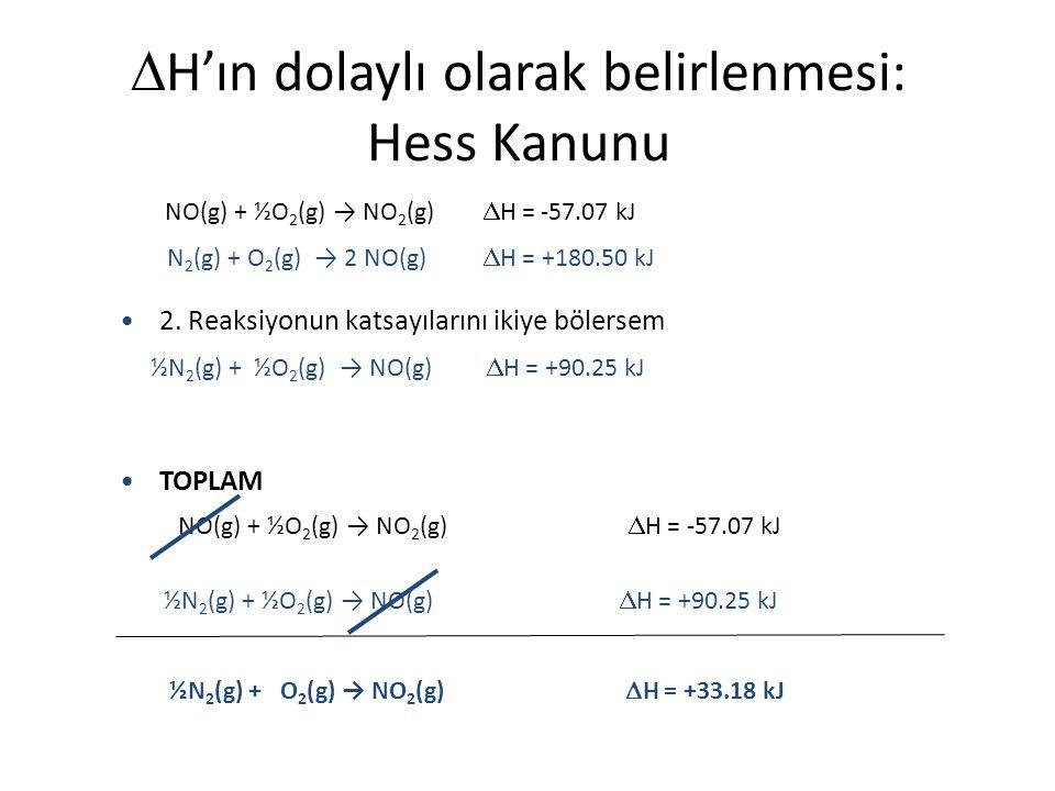  H'ın dolaylı olarak belirlenmesi: Hess Kanunu N 2 (g) + O 2 (g) → 2 NO(g)  H = +180.50 kJ NO(g) + ½O 2 (g) → NO 2 (g)  H = -57.07 kJ ½N 2 (g) + ½O
