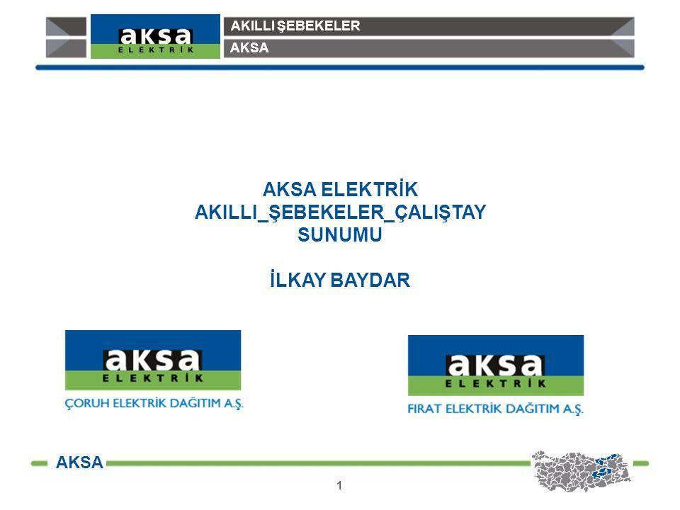 AKILLI ŞEBEKELER 2 AKSA AKSA Ailesi… Temelleri 1950'li yıllarda atılan Aksa Grubu, Kazancı Holding çatısı altında 50 yılı aşan yolculuğunda her zaman müşteri memnuniyeti ve güven ilkelerini temel alarak; jeneratör üretimi, doğalgaz dağıtım faaliyetleri ve enerji santralleri kurulum / işletimi ile enerji sektörünün lider firmalarından biri olarak faaliyetlerine devam etmektedir.