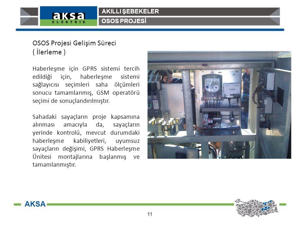 AKILLI ŞEBEKELER 11 AKSA OSOS PROJESİ OSOS Projesi Gelişim Süreci ( İlerleme ) Haberleşme için GPRS sistemi tercih edildiği için, haberleşme sistemi s