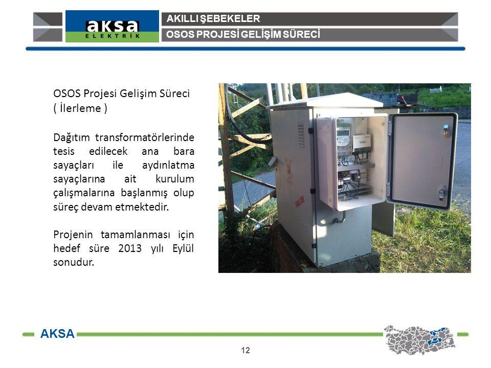 AKILLI ŞEBEKELER 12 AKSA OSOS PROJESİ GELİŞİM SÜRECİ OSOS Projesi Gelişim Süreci ( İlerleme ) Dağıtım transformatörlerinde tesis edilecek ana bara say