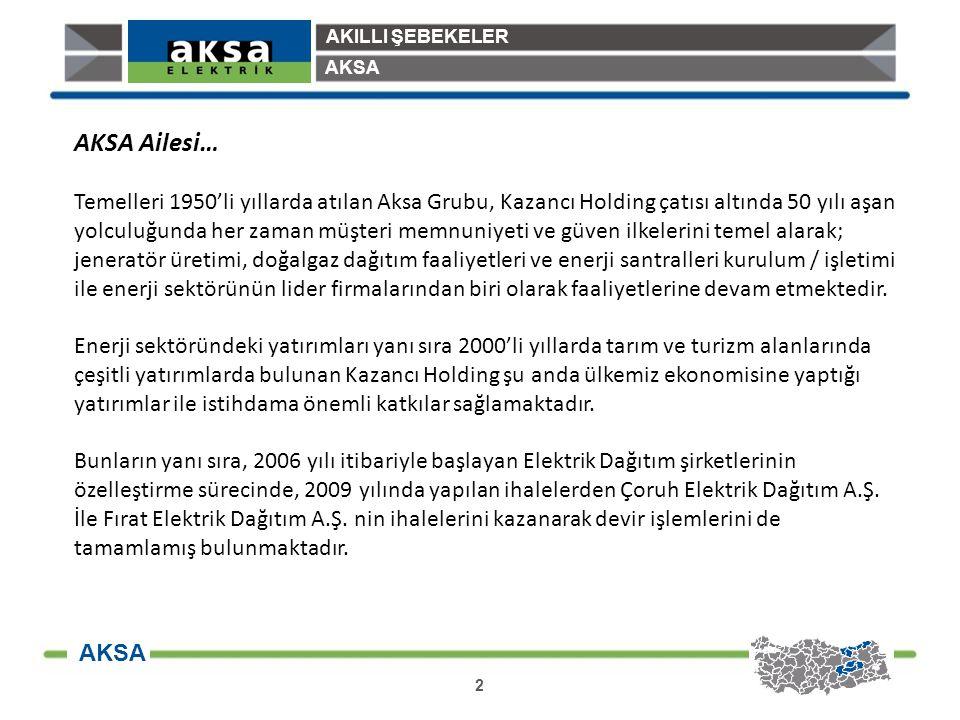 AKILLI ŞEBEKELER 13 AKSA OSOS PROJESİNDEN BEKLENTİLER OSOS Projesinden Beklenen Faydalar; 1..