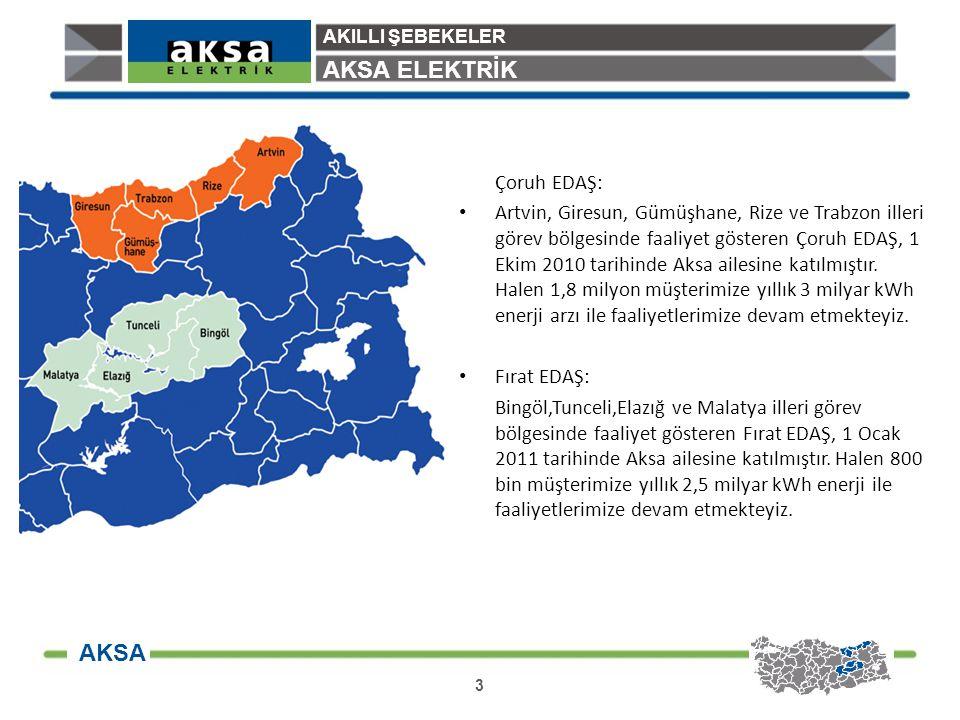 3 AKSA Çoruh EDAŞ: Artvin, Giresun, Gümüşhane, Rize ve Trabzon illeri görev bölgesinde faaliyet gösteren Çoruh EDAŞ, 1 Ekim 2010 tarihinde Aksa ailesi
