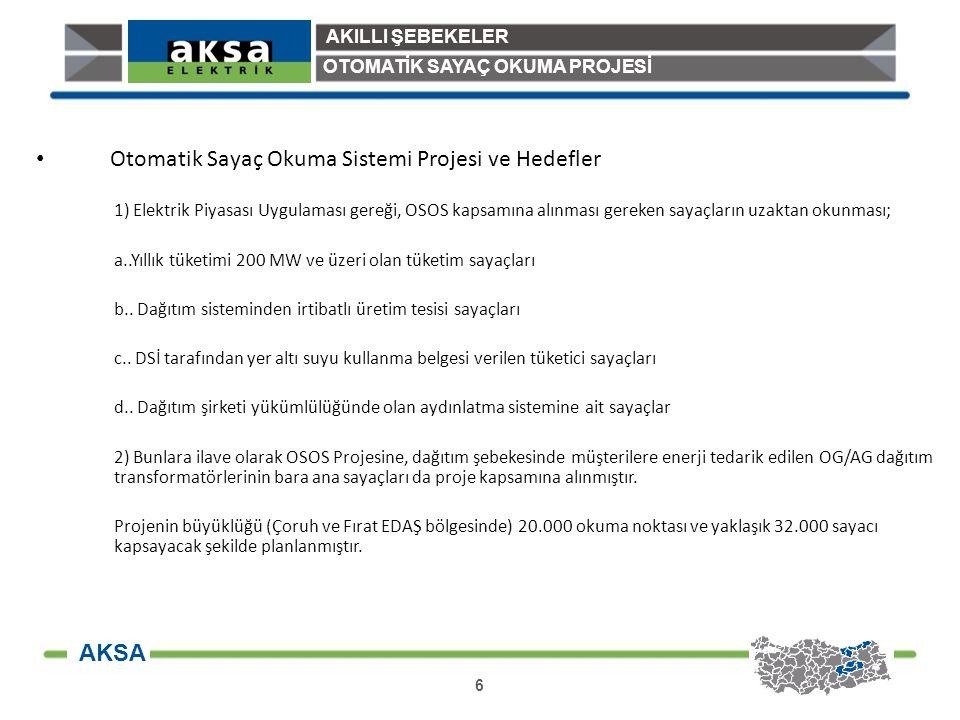6 AKILLI ŞEBEKELER AKSA Otomatik Sayaç Okuma Sistemi Projesi ve Hedefler 1) Elektrik Piyasası Uygulaması gereği, OSOS kapsamına alınması gereken sayaç