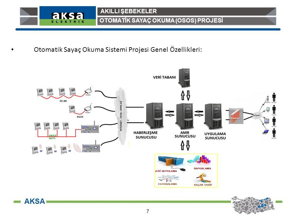 7 AKILLI ŞEBEKELER AKSA Otomatik Sayaç Okuma Sistemi Projesi Genel Özellikleri: OTOMATİK SAYAÇ OKUMA (OSOS) PROJESİ