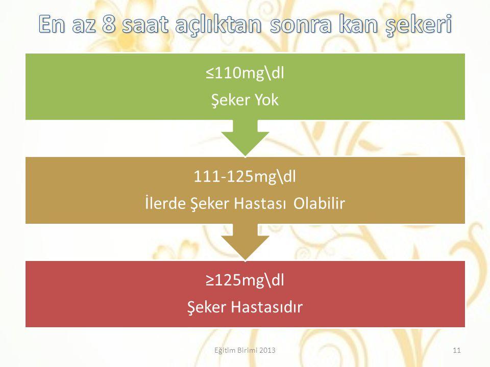 ≥125mg\dl Şeker Hastasıdır 111-125mg\dl İlerde Şeker Hastası Olabilir ≤110mg\dl Şeker Yok Eğitim Birimi 201311