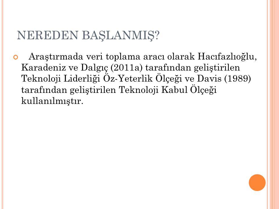 NEREDEN BAŞLANMIŞ? Araştırmada veri toplama aracı olarak Hacıfazlıoğlu, Karadeniz ve Dalgıç (2011a) tarafından geliştirilen Teknoloji Liderliği Öz-Yet