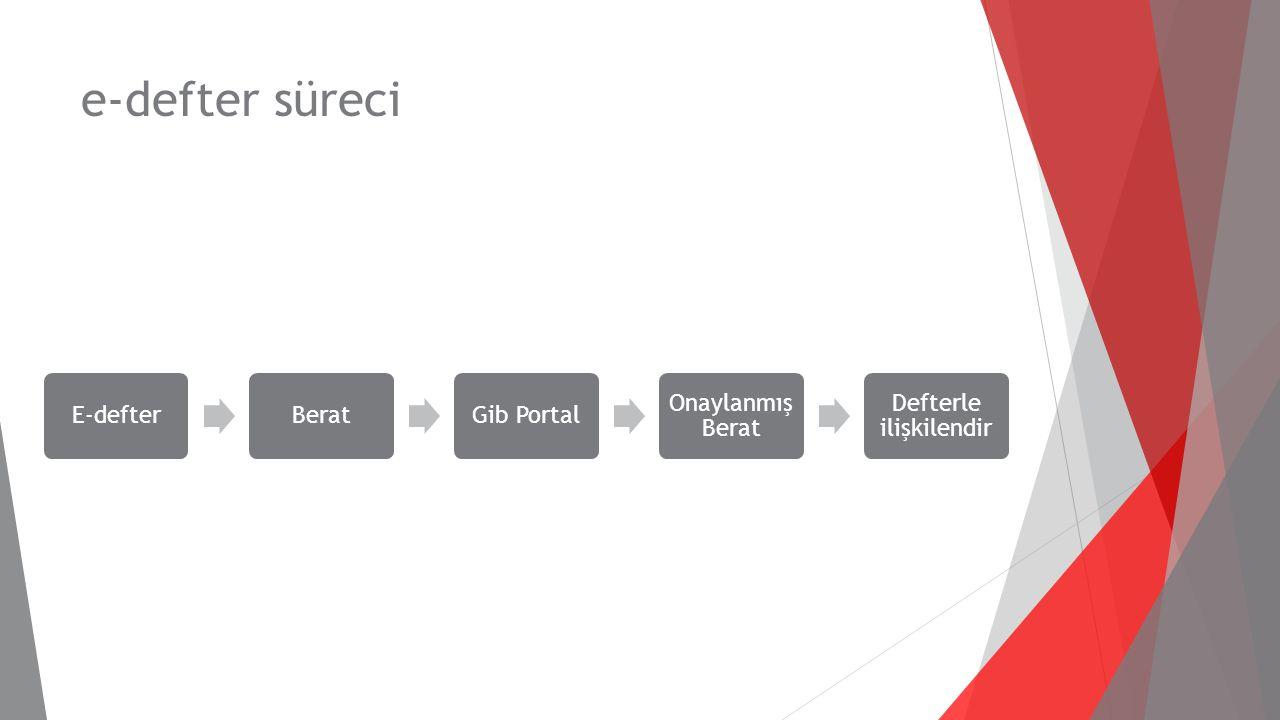e-defter süreci E-defterBeratGib Portal Onaylanmış Berat Defterle ilişkilendir