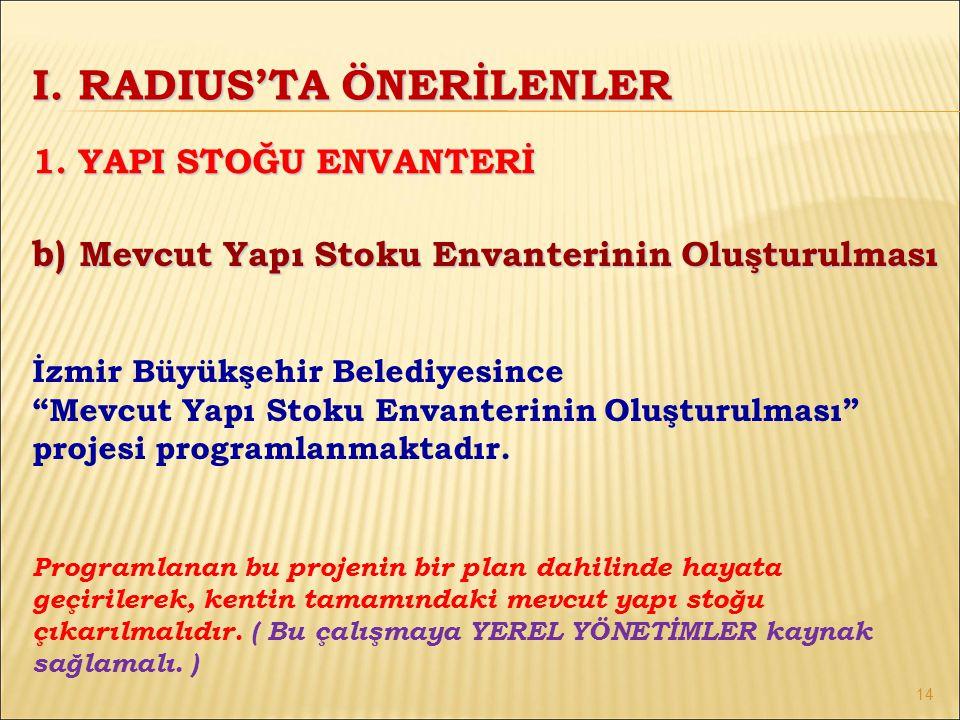 b) Mevcut Yapı Stoku Envanterinin Oluşturulması İzmir Büyükşehir Belediyesince Mevcut Yapı Stoku Envanterinin Oluşturulması projesi programlanmaktadır.