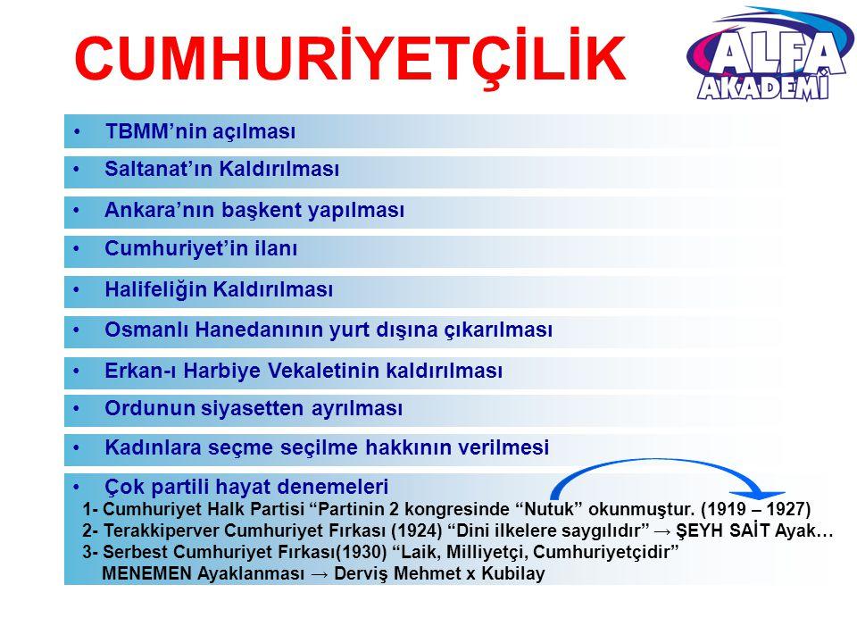 CUMHURİYETÇİLİK Saltanat'ın Kaldırılması Ankara'nın başkent yapılması Cumhuriyet'in ilanı Halifeliğin Kaldırılması Osmanlı Hanedanının yurt dışına çık