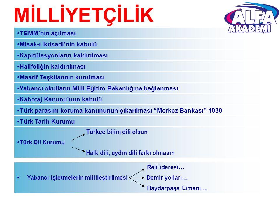 MİLLİYETÇİLİK Misak-ı İktisadi'nin kabulü Kapitülasyonların kaldırılması Halifeliğin kaldırılması Maarif Teşkilatının kurulması Yabancı okulların Milli Eğitim Bakanlığına bağlanması Kabotaj Kanunu'nun kabulü Türk parasını koruma kanununun çıkarılması Merkez Bankası 1930 Türk Tarih Kurumu Türkçe bilim dili olsun Türk Dil Kurumu Halk dili, aydın dili farkı olmasın Reji idaresi… Yabancı işletmelerin millileştirilmesi Demir yolları… Haydarpaşa Limanı… TBMM'nin açılması