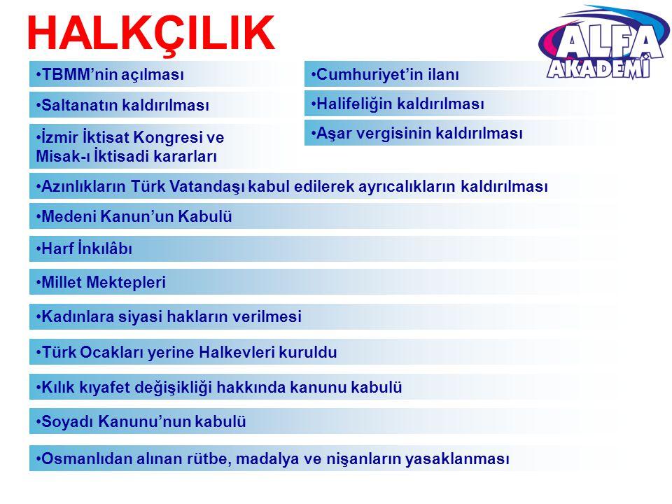HALKÇILIK Saltanatın kaldırılması Cumhuriyet'in ilanı Halifeliğin kaldırılması Aşar vergisinin kaldırılması Azınlıkların Türk Vatandaşı kabul edilerek ayrıcalıkların kaldırılması Medeni Kanun'un Kabulü Harf İnkılâbı Millet Mektepleri Kadınlara siyasi hakların verilmesi Türk Ocakları yerine Halkevleri kuruldu Kılık kıyafet değişikliği hakkında kanunu kabulü Soyadı Kanunu'nun kabulü Osmanlıdan alınan rütbe, madalya ve nişanların yasaklanması TBMM'nin açılması İzmir İktisat Kongresi ve Misak-ı İktisadi kararları