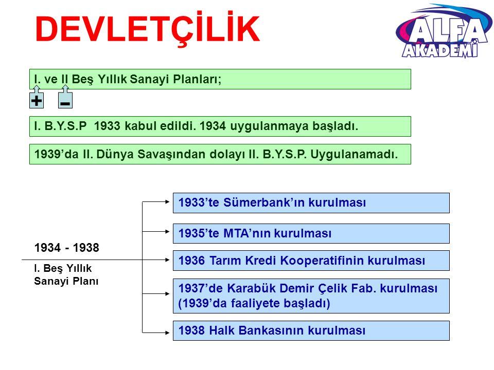 DEVLETÇİLİK I. ve II Beş Yıllık Sanayi Planları; + - I. B.Y.S.P 1933 kabul edildi. 1934 uygulanmaya başladı. 1939'da II. Dünya Savaşından dolayı II. B