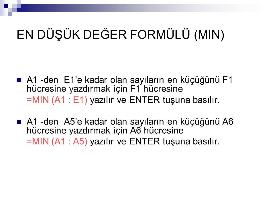 EN DÜŞÜK DEĞER FORMÜLÜ (MIN) A1 -den E1'e kadar olan sayıların en küçüğünü F1 hücresine yazdırmak için F1 hücresine =MIN (A1 : E1) yazılır ve ENTER tuşuna basılır.
