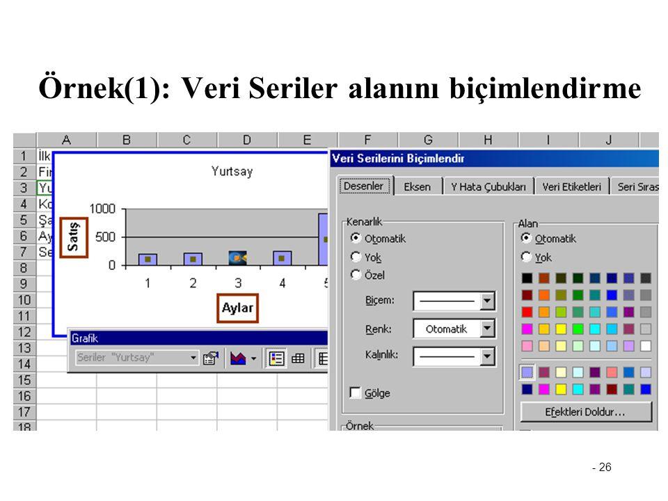 - 26 Örnek(1): Veri Seriler alanını biçimlendirme