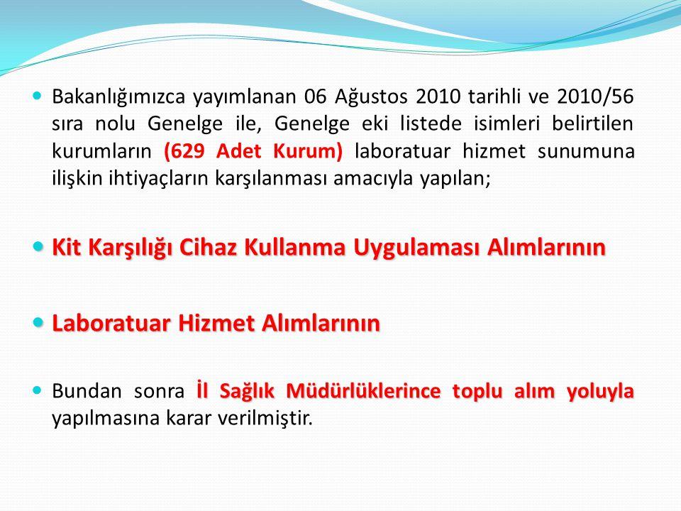 Bakanlığımızca yayımlanan 06 Ağustos 2010 tarihli ve 2010/56 sıra nolu Genelge ile, Genelge eki listede isimleri belirtilen kurumların (629 Adet Kurum
