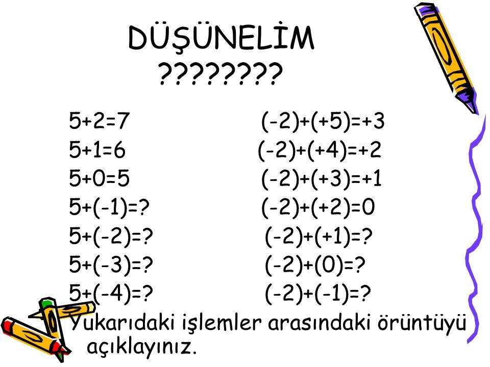 DÜŞÜNELİM ???????? 5+2=7 (-2)+(+5)=+3 5+1=6 (-2)+(+4)=+2 5+0=5 (-2)+(+3)=+1 5+(-1)=? (-2)+(+2)=0 5+(-2)=? (-2)+(+1)=? 5+(-3)=? (-2)+(0)=? 5+(-4)=? (-2