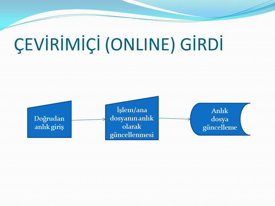 ÇEVİRİMİÇİ (ONLINE) GİRDİ Doğrudan anlık giriş İşlem/ana dosyanın anlık olarak güncellenmesi Anlık dosya güncelleme