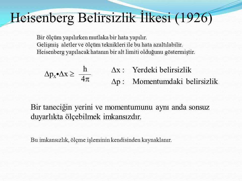 Heisenberg Belirsizlik İlkesi (1926)  x : Yerdeki belirsizlik  p : Momentumdaki belirsizlik Bir ölçüm yapılırken mutlaka bir hata yapılır. Gelişmiş