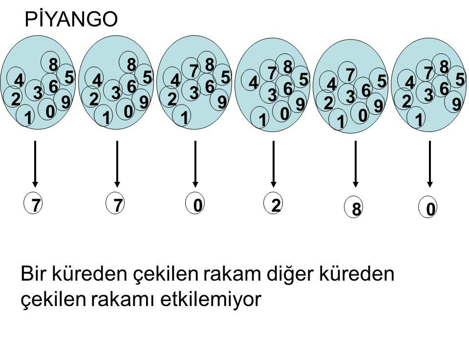 0 1 2 234 35 6 7 48 19 11 12 13 14 25 36 18 32 17 16 43 49 40 SAYISAL LOTO Aynı küreden ardı ardına bir top olmak üzere 5 farklı sayı çekiliyor.