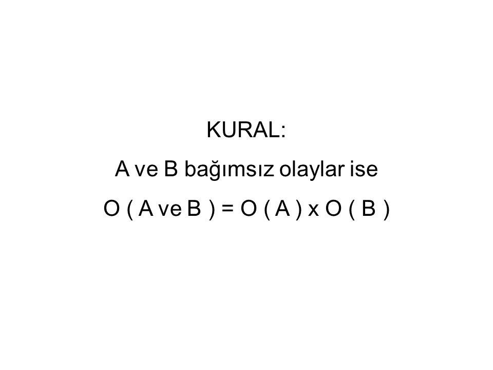 Örnek : Bir metal para ardı ardına üç kez atıldığında a) üç tura gelme olasılığı O ( TTT ) = O ( T ) x O ( T ) x O ( T ) = b) iki tura sonra bir yazı gelme olasılığı O ( TTY ) = O ( T ) x O ( T ) x O ( Y ) (sıra belirli) = c) iki tura ve bir yazı gelme olasılığı(herhangi bir sırayla) (TTY veya TYT veya YTT )
