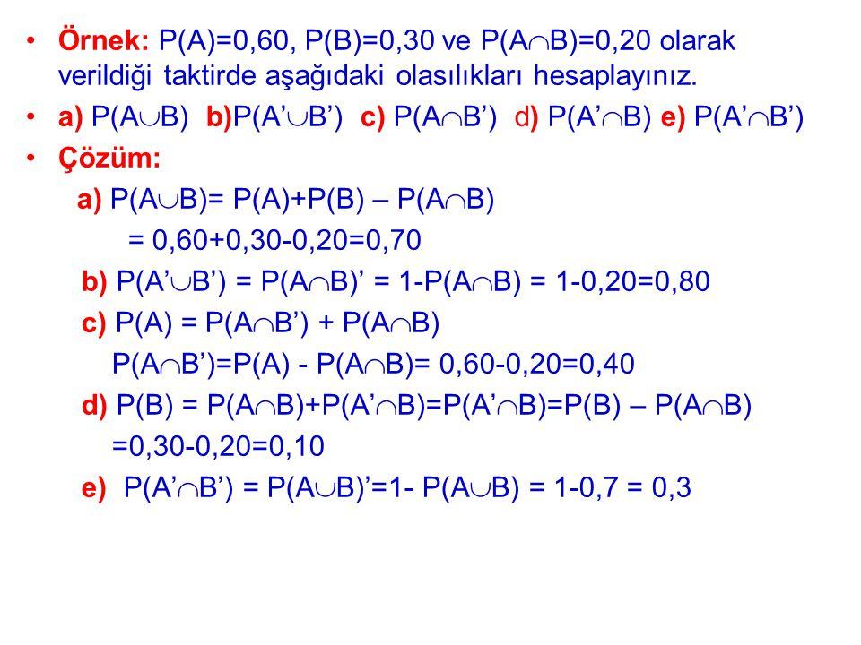 Örnek: P(A)=0,60, P(B)=0,30 ve P(A  B)=0,20 olarak verildiği taktirde aşağıdaki olasılıkları hesaplayınız. a) P(A  B) b)P(A'  B') c) P(A  B') d) P