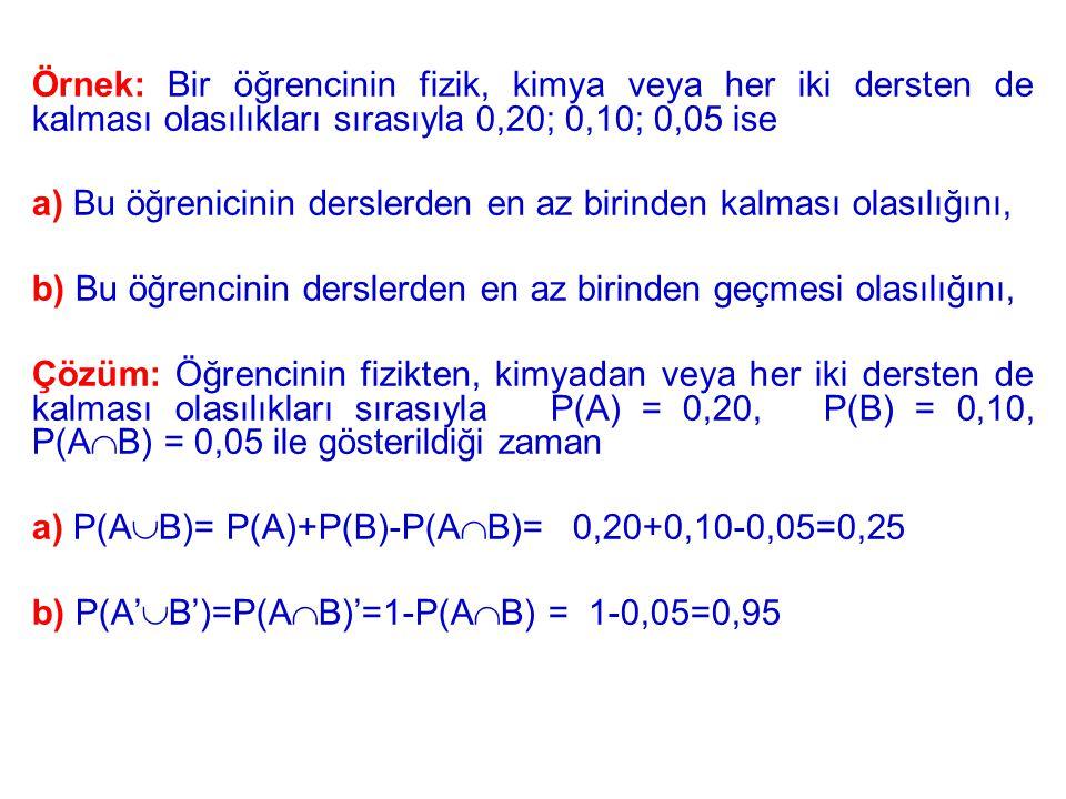 Örnek: Bir öğrencinin fizik, kimya veya her iki dersten de kalması olasılıkları sırasıyla 0,20; 0,10; 0,05 ise a) Bu öğrenicinin derslerden en az birinden kalması olasılığını, b) Bu öğrencinin derslerden en az birinden geçmesi olasılığını, Çözüm: Öğrencinin fizikten, kimyadan veya her iki dersten de kalması olasılıkları sırasıyla P(A) = 0,20, P(B) = 0,10, P(A  B) = 0,05 ile gösterildiği zaman a) P(A  B)= P(A)+P(B)-P(A  B)= 0,20+0,10-0,05=0,25 b) P(A'  B')=P(A  B)'=1-P(A  B) = 1-0,05=0,95
