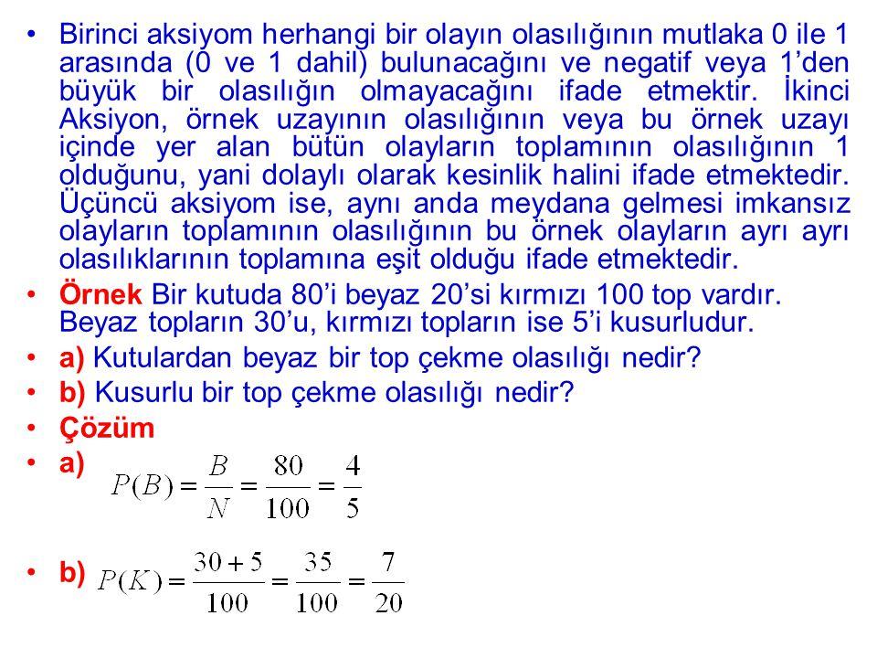 Birinci aksiyom herhangi bir olayın olasılığının mutlaka 0 ile 1 arasında (0 ve 1 dahil) bulunacağını ve negatif veya 1'den büyük bir olasılığın olmayacağını ifade etmektir.