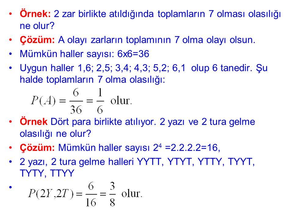 Örnek: 2 zar birlikte atıldığında toplamların 7 olması olasılığı ne olur? Çözüm: A olayı zarların toplamının 7 olma olayı olsun. Mümkün haller sayısı: