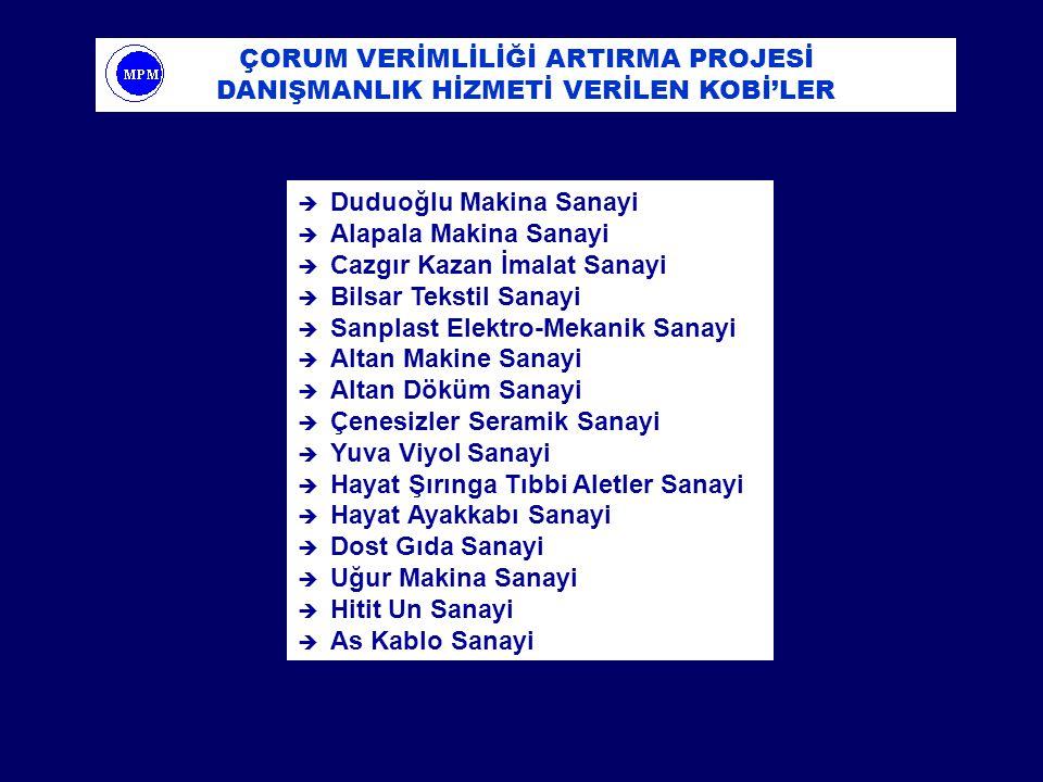 è Duduoğlu Makina Sanayi è Alapala Makina Sanayi è Cazgır Kazan İmalat Sanayi è Bilsar Tekstil Sanayi è Sanplast Elektro-Mekanik Sanayi è Altan Makine