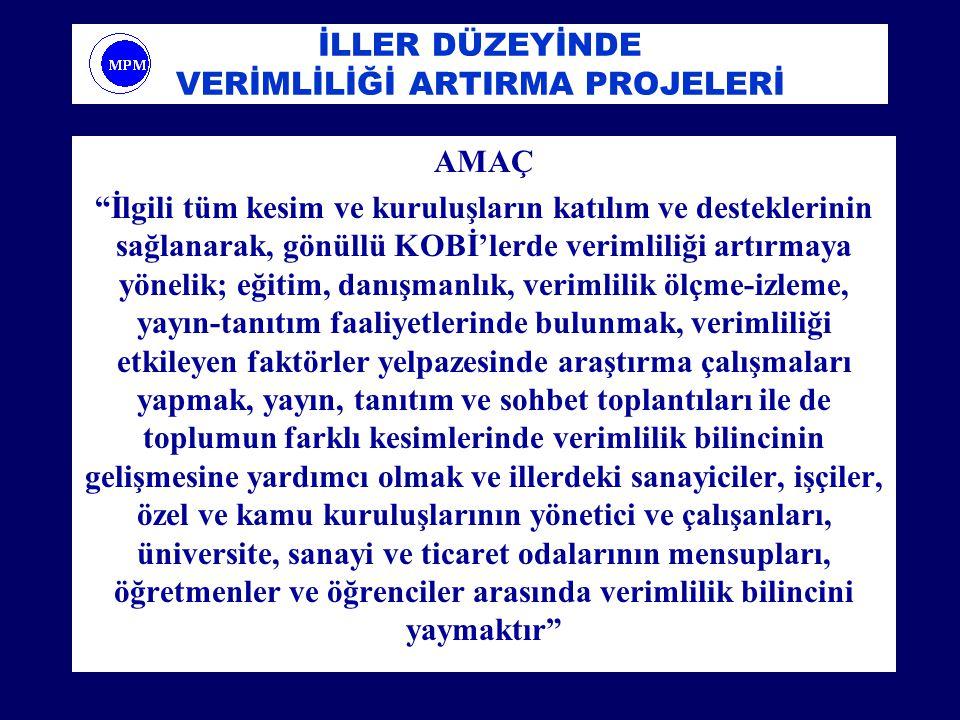 è İstanbul Bölge Müdürlüğü GAZİANTEP-1998 KAYSERİ-1999 ÇORUM-1999 AFYON-2000 DENİZLİ -1998 BALIKESİR-2001 İLLER DÜZEYİNDE VERİMLİLİĞİ ARTIRMA PROJELERİ MERSİN - 2003