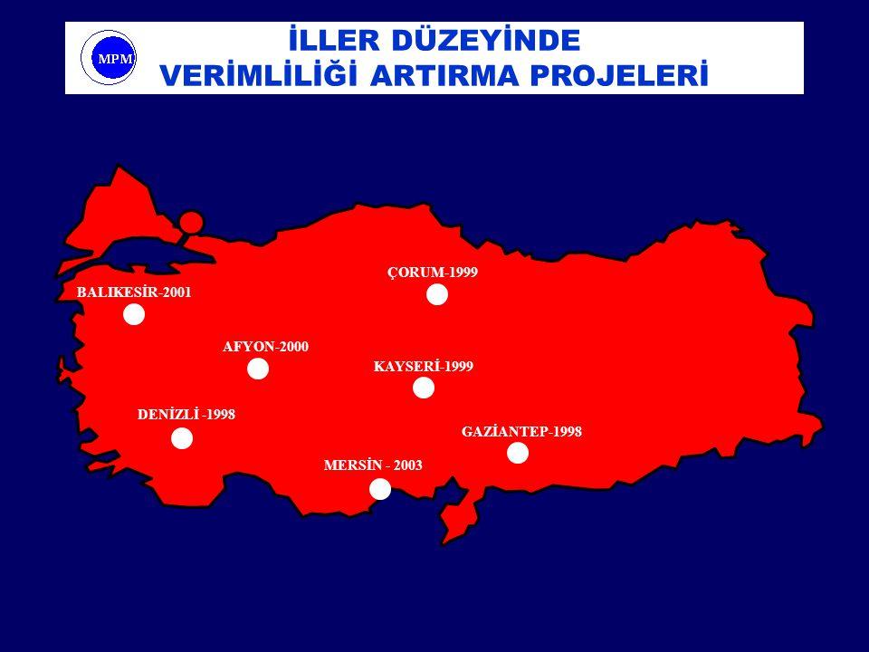 è İstanbul Bölge Müdürlüğü GAZİANTEP-1998 KAYSERİ-1999 ÇORUM-1999 AFYON-2000 DENİZLİ -1998 BALIKESİR-2001 İLLER DÜZEYİNDE VERİMLİLİĞİ ARTIRMA PROJELER