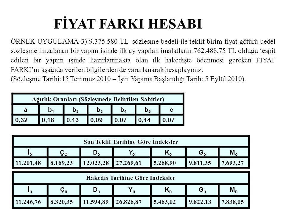 FİYAT FARKI HESABI ÖRNEK UYGULAMA-3) 9.375.580 TL sözleşme bedeli ile teklif birim fiyat götürü bedel sözleşme imzalanan bir yapım işinde ilk ay yapıl