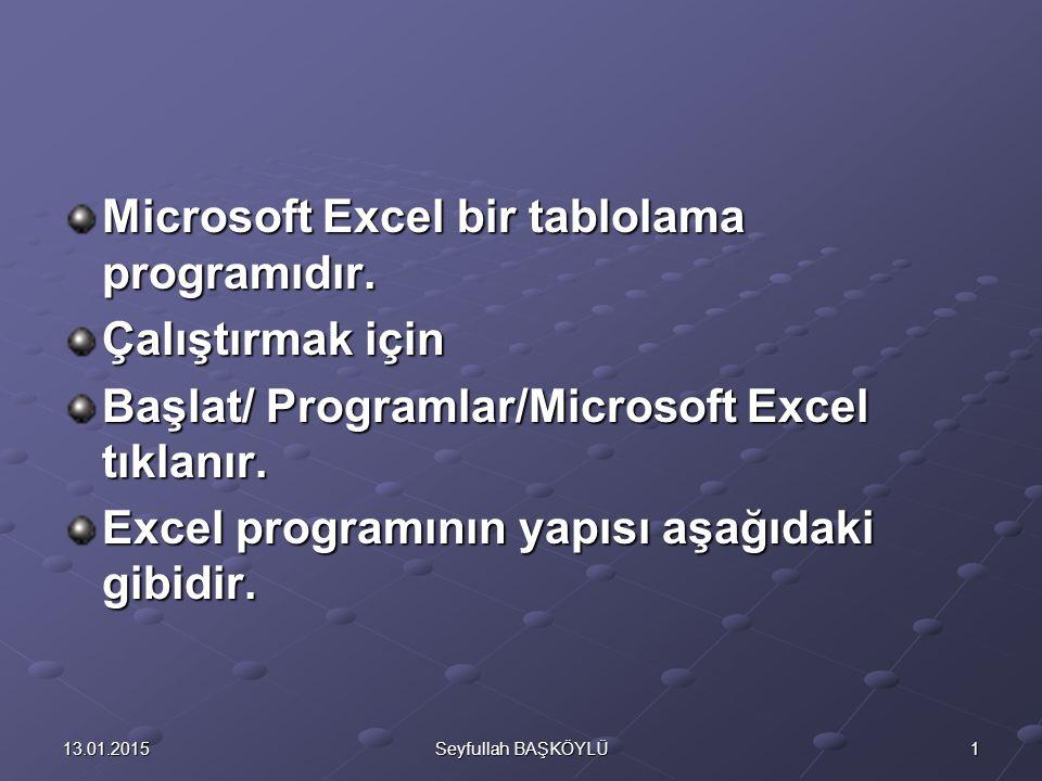 113.01.2015Seyfullah BAŞKÖYLÜ Microsoft Excel bir tablolama programıdır. Çalıştırmak için Başlat/ Programlar/Microsoft Excel tıklanır. Excel programın