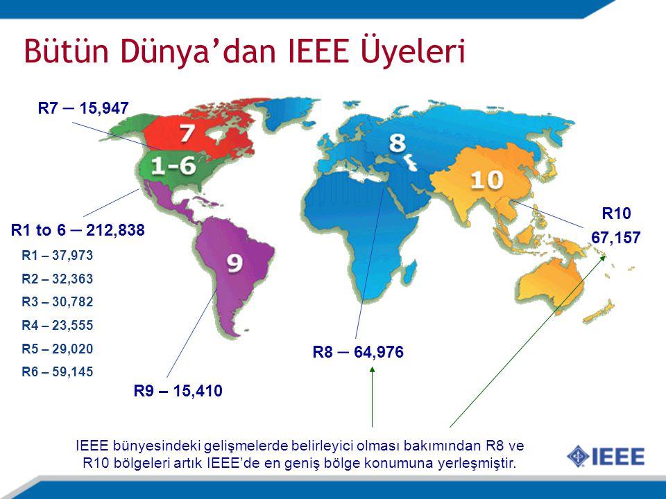 Bütün Dünya'dan IEEE Üyeleri IEEE bünyesindeki gelişmelerde belirleyici olması bakımından R8 ve R10 bölgeleri artık IEEE'de en geniş bölge konumuna yerleşmiştir.